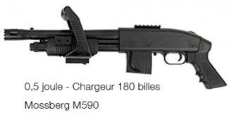 Réplique de fusil à pompe Mossberg M590