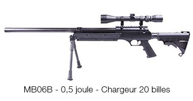 Réplique à billes du fusil sniper MB06B - Well